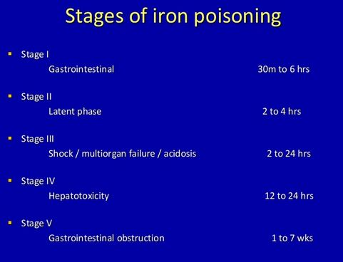Iron Toxicity poisoning