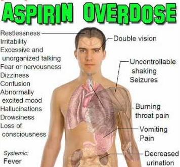 aspirin overdose-symptoms