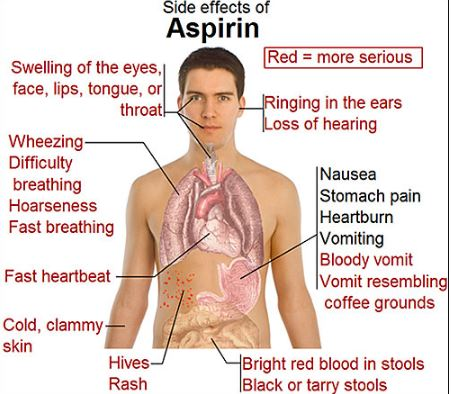 side-effects-of-aspirin
