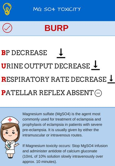 magnesium Sulfate Toxicity