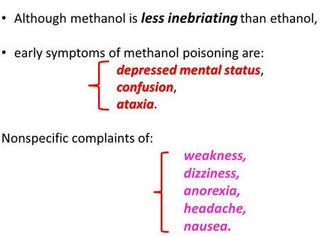 Methanol Toxicity Symptoms