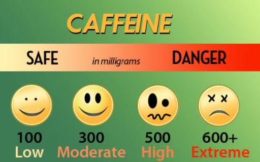 Caffiene toxicity